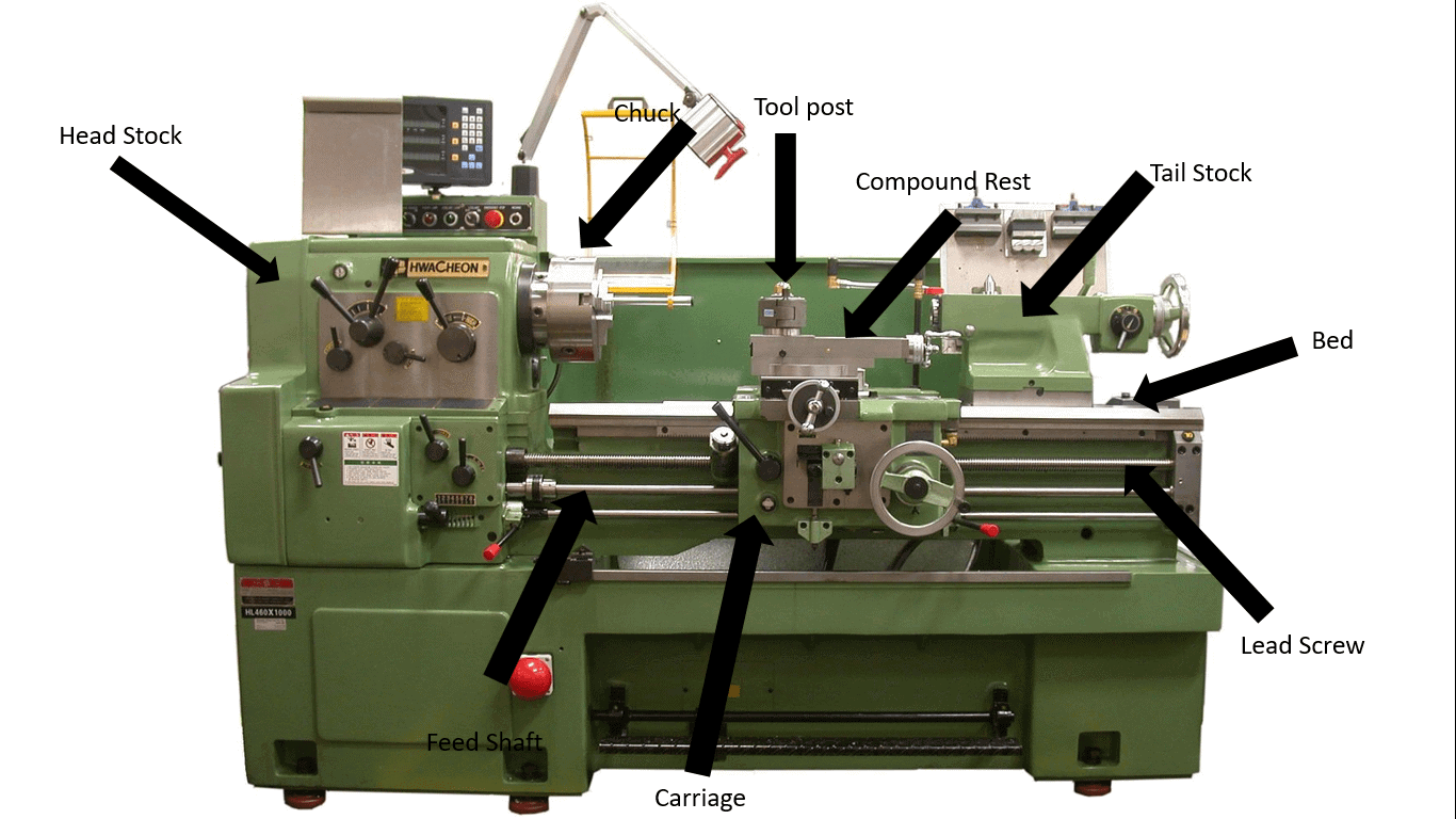 Lathe Machine Parts and Tools List with Prices in Pakistan 2020 (Updated)